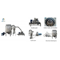 Wholesale 20-1800 kg per hr 60 To 2500 Mesh Fineness Dry Ginger Grinding Machine from china suppliers