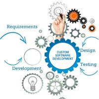 China Database Design Custom Software Development Company Usa Time Proven Expertise on sale