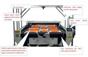 Wholesale JHX-160100S Flying galvo multifunction vision laser marking、perforating and cutting machine from china suppliers