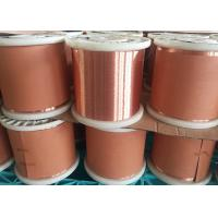 Wholesale CCA Wire CCTV Cable Accessories Copper Clad Alluminium Raw Material from china suppliers