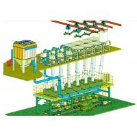 Wholesale Small Chemical Batching System from china suppliers