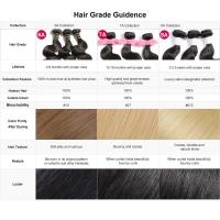 Wholesale Factory Direct Wholesale Black Straight 100% Natural Hair Products Apply in China from china suppliers