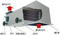 Wholesale High Efficiency Heat Recovery Core from china suppliers